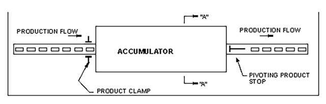 Rolco Vertical Accumulator