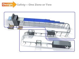 Conveyor Safety Zones
