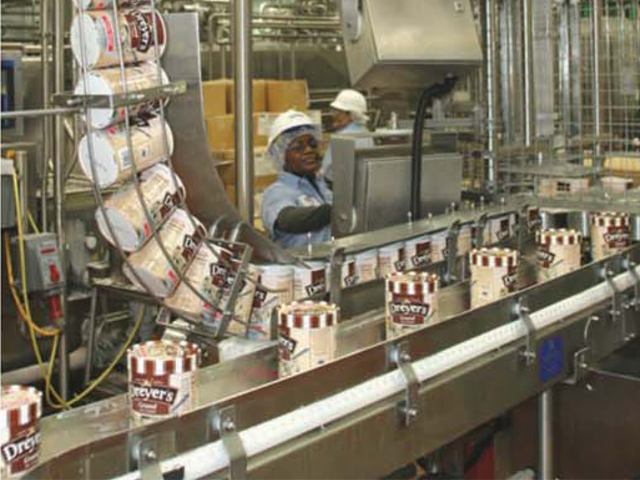 Remarkable Dairy Foods Sanitary Conveyor Systems Nercon Download Free Architecture Designs Viewormadebymaigaardcom