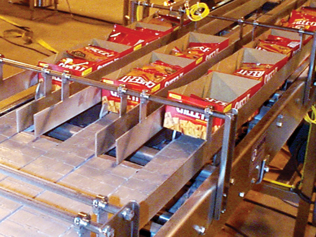 Food Packaging Conveyors Conveyor Systems Nercon